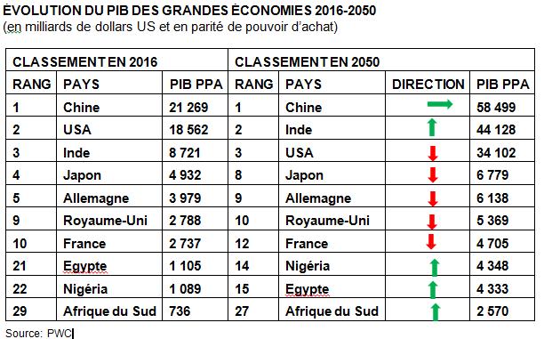 NIGERIA2016-2050
